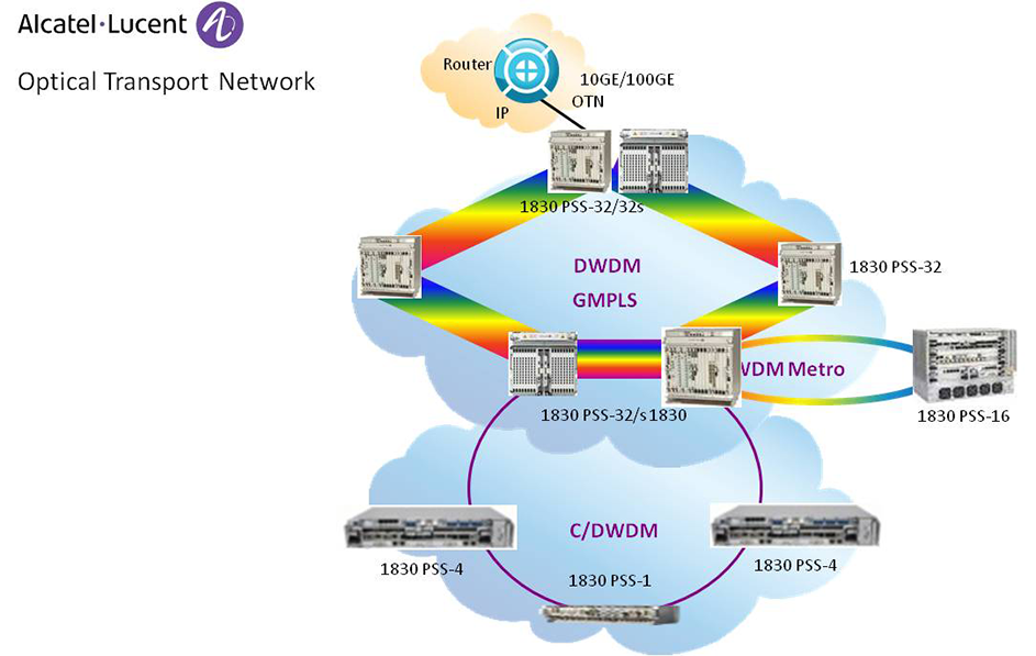Alcatel-Lucent optical networks and IP solutions | Adventus